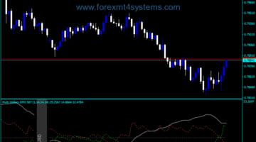 Forex Multi Pair Wilders DMI Indicator