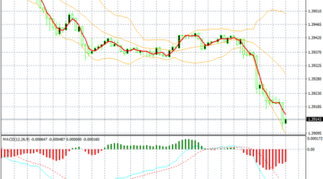 Forex Neptune Scalping Strategy