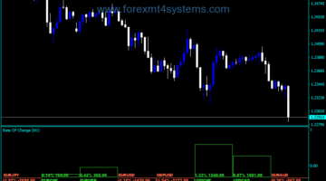 Forex Rate Change Different Pairs Indicator