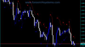 Forex SL ATR V1 Trading Indicator