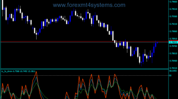 Forex TC 3x DMI Mix Indicator