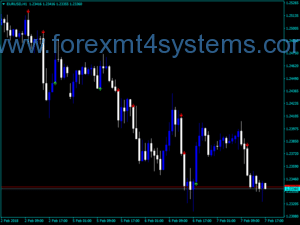 Forex Trade Like Pro Arrows Indicator