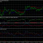 Estratégia Forex Volatility Scalping