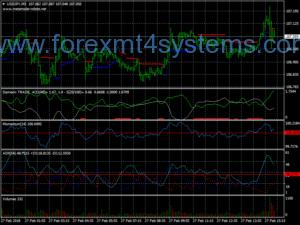 Stratejiya Scalping Forex Volatility