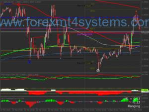 Stratejiya Scalping Forex Almo Signals