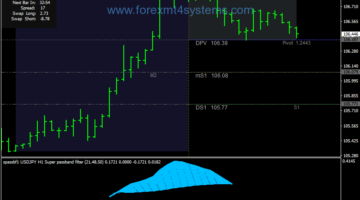 Forex Bands Filter Volatility Trading Strategy