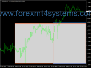 Forex Box sesija Breakout prekybos strategija