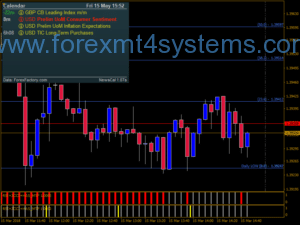 Forex Buy Sell Action Scalping Strategy