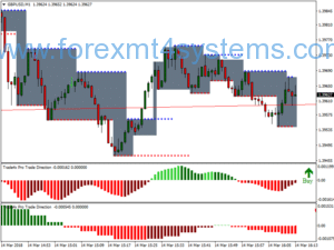 Forex Cloud Trend Strategy Scalping