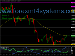 Forex correlatie Breakout trading strategie