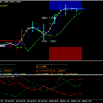 Forex Early Trading Breakout Strategaeth