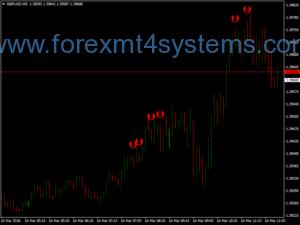 Stratejiya Scalping Forex Extreme Signals