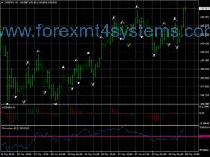 Forex Fractal Moxo Trend შემდეგი სტრატეგია