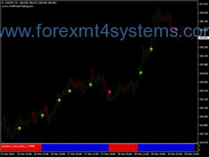 Forex omgekeerde trend volgende strategie