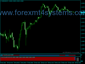 Strategia handlowa Forex Joker Breakout