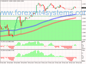 Forex Лондон Open Box Trading Strategy