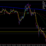 Forex Master Trend Scalping Strategy