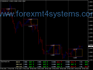 Stratejiya Forex Morning Breakout Trading