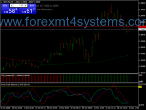 Forex New Sniper Scalping Strategie