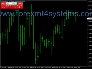 Stratejiya Barê Barx Trading Trading