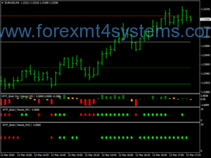 Stratejiya Skalping Action Forex