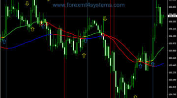 Forex Pro Cross Trend Following Strategy