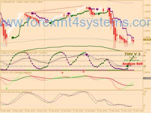 Stratejiya stratejiya TMX Line Scalping