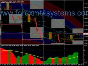 Forex Strike Intraday Breakout Trading Strategy