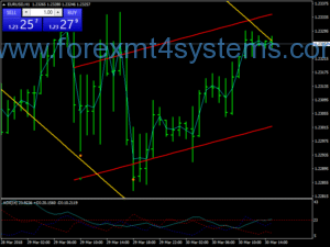 Forex Timing ATR Breakout Trading Strategy