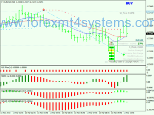 Forex Trend Direction Scalping Strategie