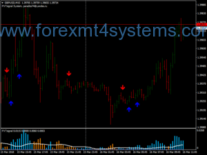 Stratejiya Forex Uranus Scalping