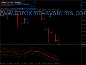 Estratégia de Escalping do método de volatilidade Forex