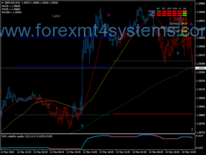 Stratejiya Scalping Kurteya Forex Volatility