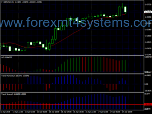 Forex Momentum Two Trading Strategy