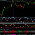 Stratejiya Stratejiya Forex Nanning Bob Method Trading