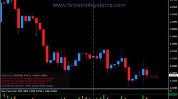 Stratejiya Stratejiya Forex Pin Bar PA