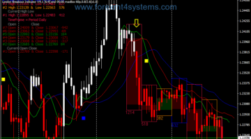 Forex Simple Sibuk Pivot Points Trading Strategy