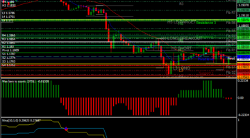 Forex CATFX 50 Trading System