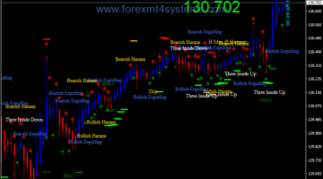 Forex CSNakedsys Candlestick Trading Strategy