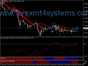 Forex Faizumi Trading System