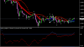 Forex Faizumi Trading System