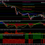 Forex Sky Dart Trading System