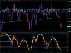 Forex Spuds سیستم معاملاتی تصادفی