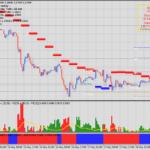 Pergala Forex Wildan Trading