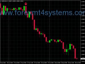 Forex 4 პირდაპირი Trader სავაჭრო სისტემა