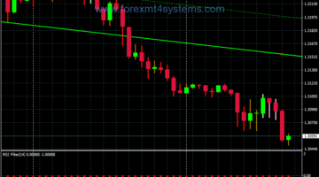 Forex Advanced Diversity Trader Trading System