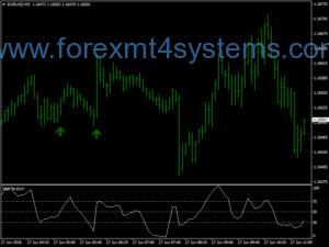 Sistema Avançado de Negociação Forex Trend RSX