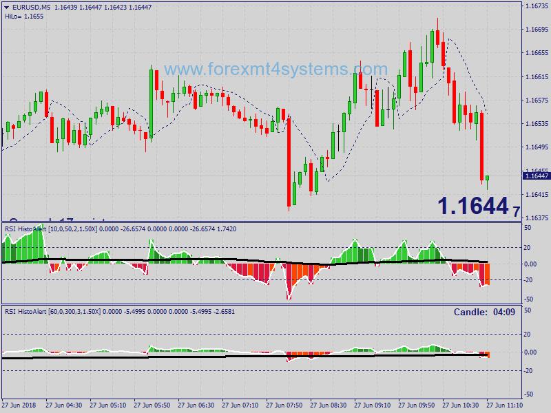 Alphaforex Market | Forex Trading