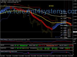 Forex DOLLY Isakas Nina Trading System