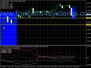 Forex Delphi Koop handelssysteem verkopen